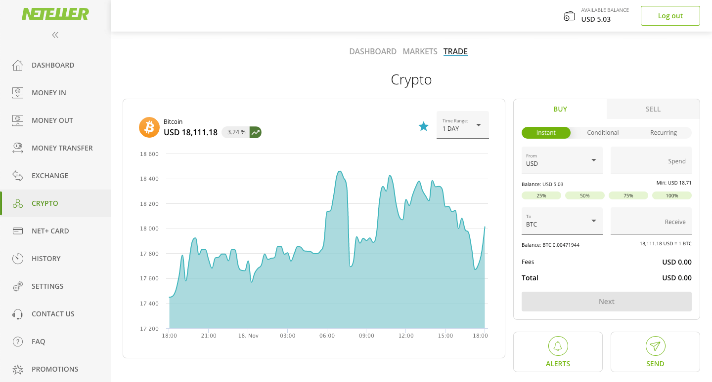 Buy and Sell Cryptocurrency in a Matter of Seconds